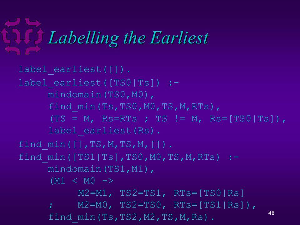 48 Labelling the Earliest label_earliest([]).