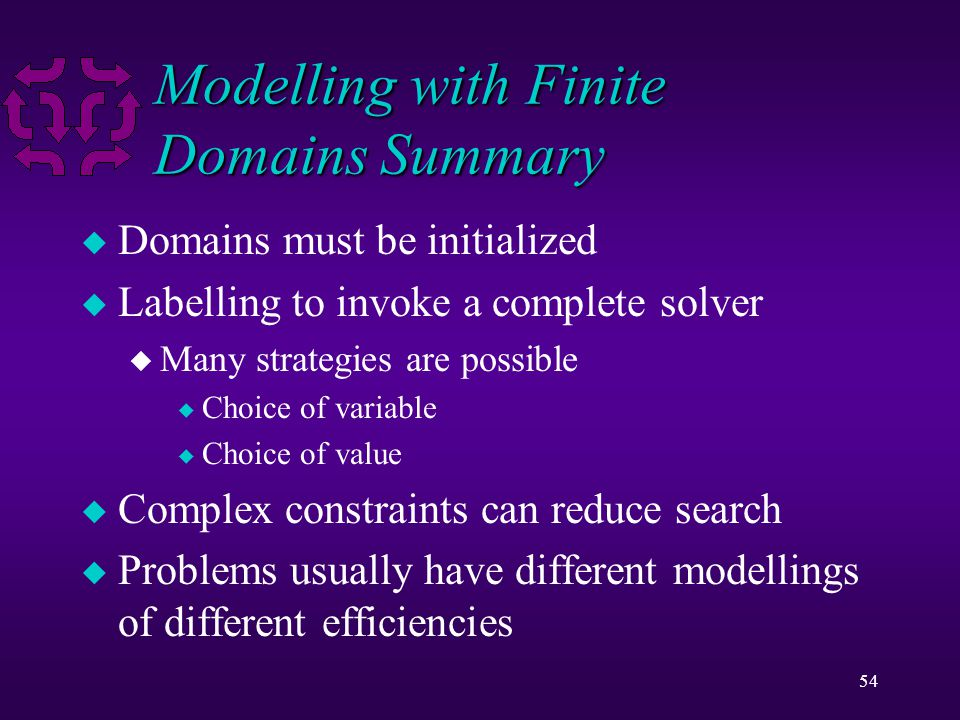 54 Modelling with Finite Domains Summary u Domains must be initialized u Labelling to invoke a complete solver u Many strategies are possible u Choice of variable u Choice of value u Complex constraints can reduce search u Problems usually have different modellings of different efficiencies