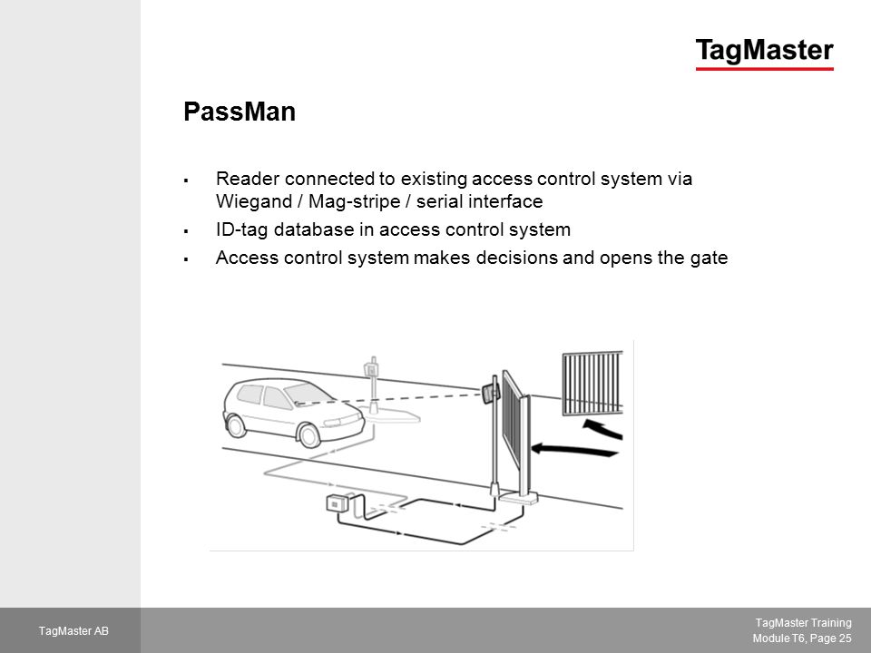TagMaster Training Module T6, Page 25 TagMaster AB PassMan  Reader connected to existing access control system via Wiegand / Mag-stripe / serial inte