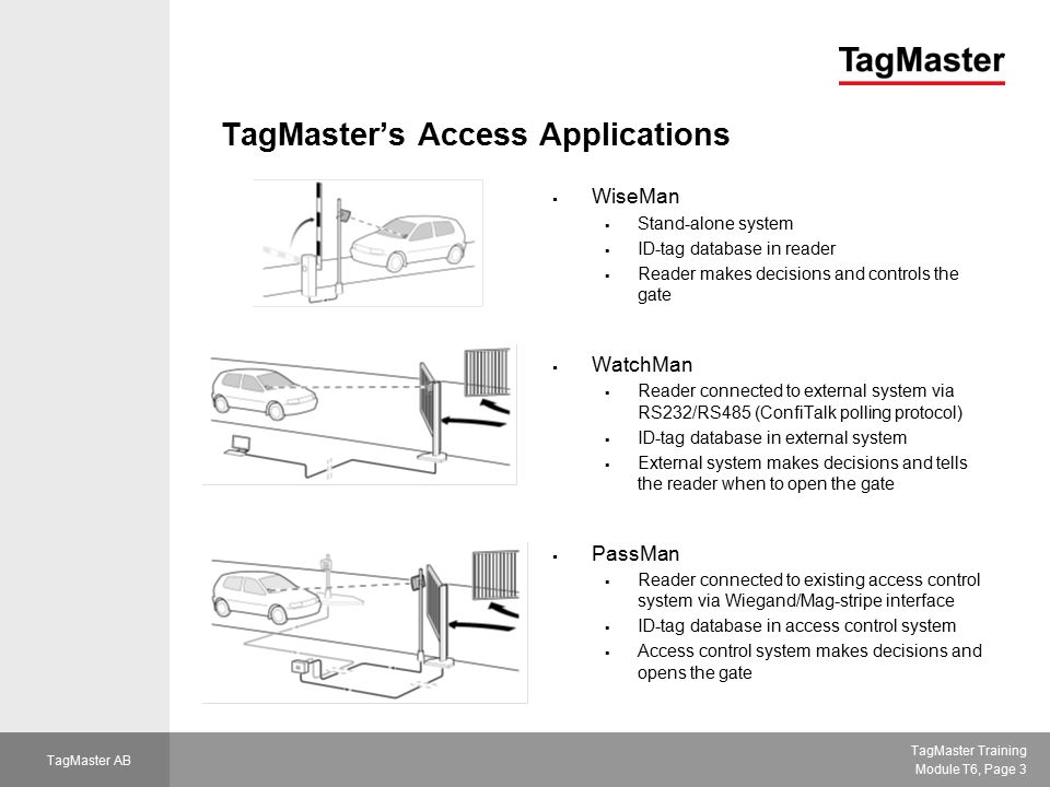 TagMaster Training Module T6, Page 14 TagMaster AB WiseMan Managing the database