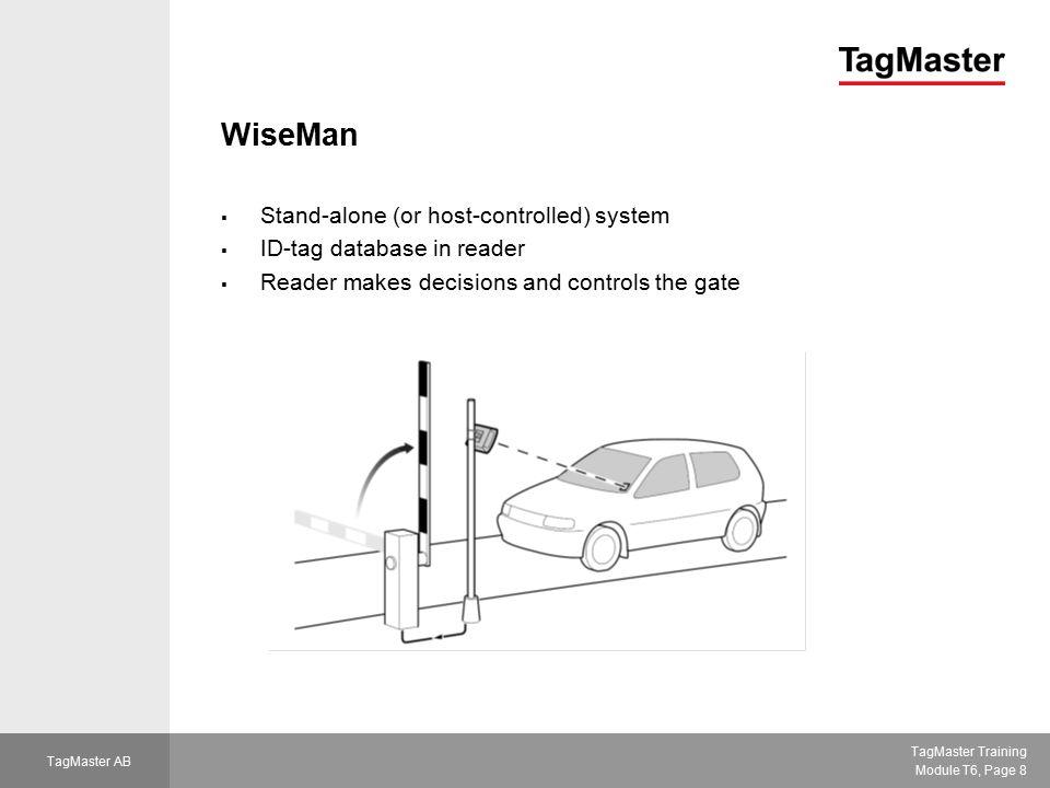 TagMaster Training Module T6, Page 29 TagMaster AB PassMan Terminal interface with PassMan settings