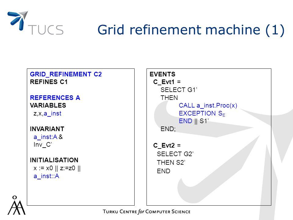 Grid refinement machine (1) GRID_REFINEMENT C2 REFINES C1 REFERENCES A VARIABLES z,x,a_inst INVARIANT a_inst:A & Inv_C' INITIALISATION x := x0    z:=z0    a_inst::A EVENTS C_Evt1 = SELECT G1' THEN CALL a_inst.Proc(x) EXCEPTION S E END    S1' END; C_Evt2 = SELECT G2' THEN S2' END