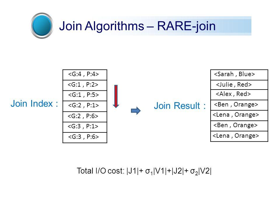 Join Algorithms – RARE-join Join Index : Total I/O cost: |J1|+ σ 1 |V1|+|J2|+ σ 2 |V2| Join Result :