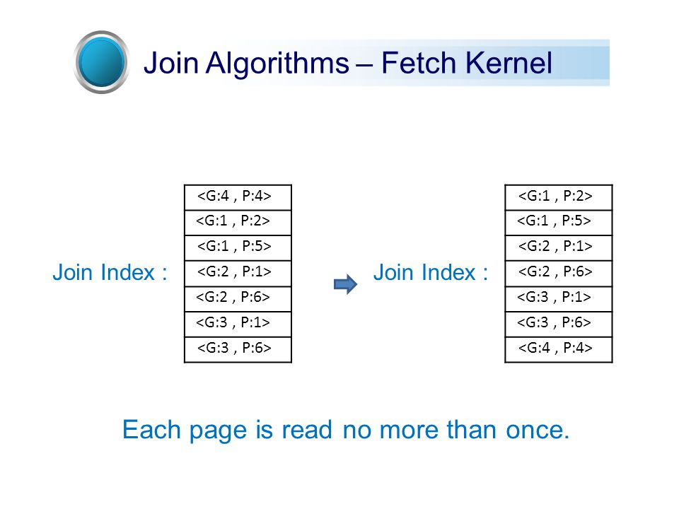Join Algorithms – Fetch Kernel Join Index : Join Index : Each page is read no more than once.