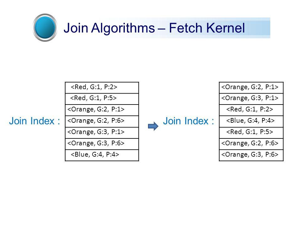 Join Algorithms – Fetch Kernel Join Index : Join Index :