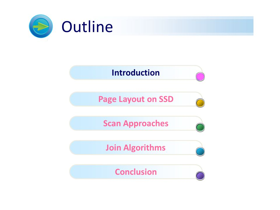 Introduction Page Layout on SSD Scan Approaches Conclusion Join Algorithms Outline
