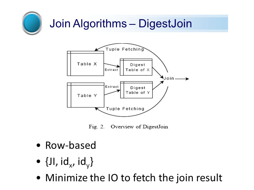 Row-based {JI, id x, id y } Minimize the IO to fetch the join result Join Algorithms – DigestJoin