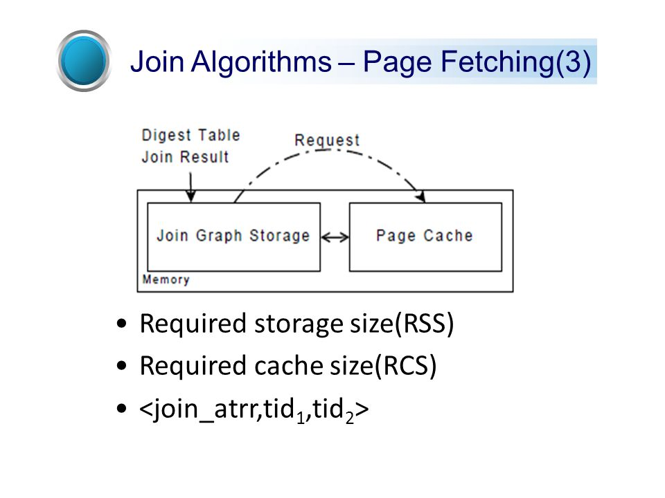 Required storage size(RSS) Required cache size(RCS)