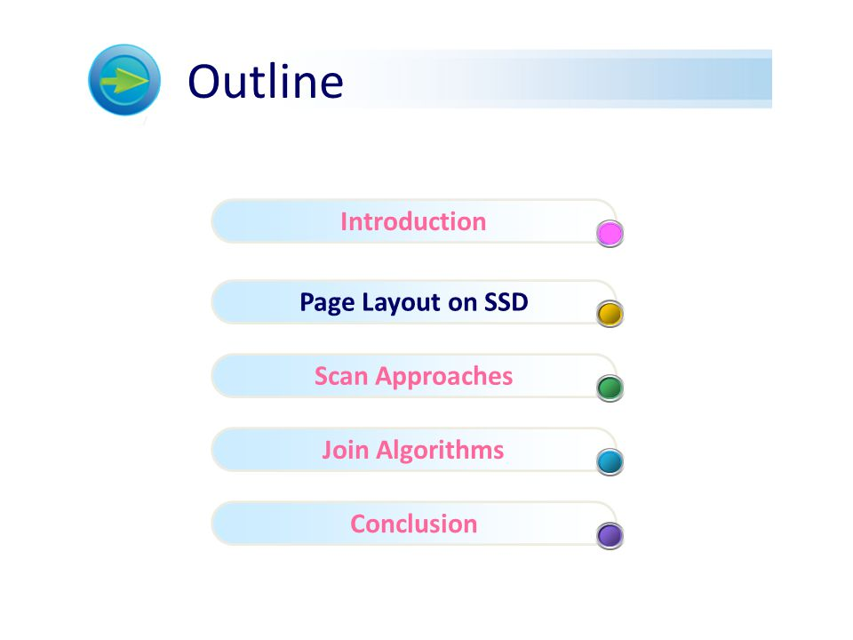 Page Layout on SSD Row Layout Column Layout - Attributes of one column stored in continuous pages slot