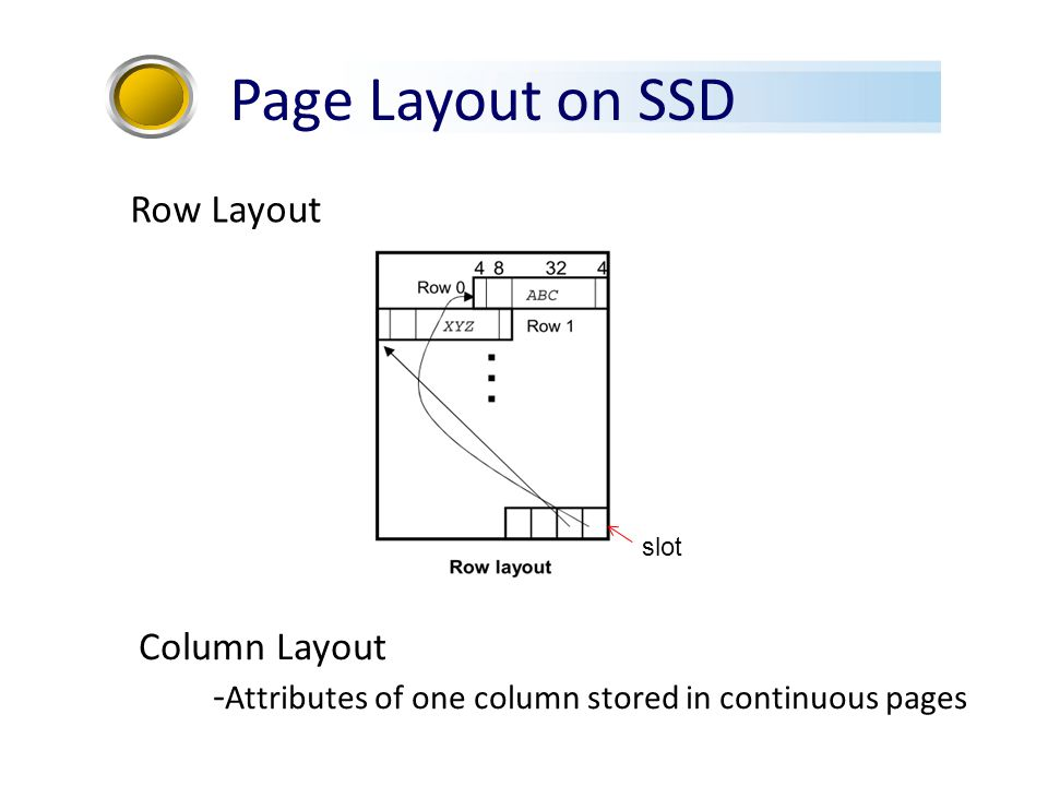 PAX Layout is efficient for SSD but not for disk. Why? Page Layout on SSD PAX Layout