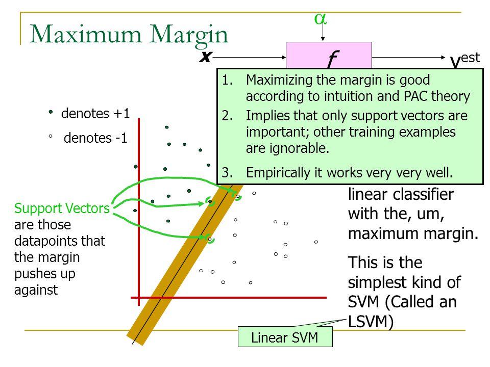 Maximum Margin f x  y est denotes +1 denotes -1 f(x,w,b) = sign(w x + b) The maximum margin linear classifier is the linear classifier with the, um, maximum margin.