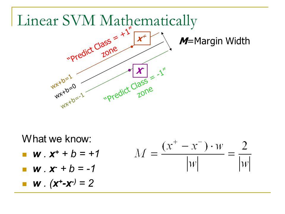 Linear SVM Mathematically What we know: w. x + + b = +1 w.