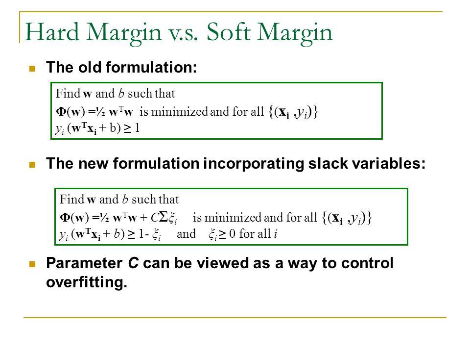Hard Margin v.s.