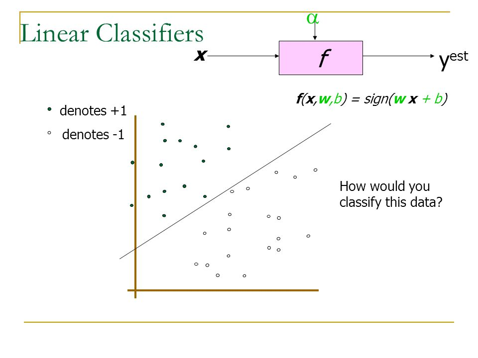 Linear Classifiers f x  y est denotes +1 denotes -1 f(x,w,b) = sign(w x + b) How would you classify this data