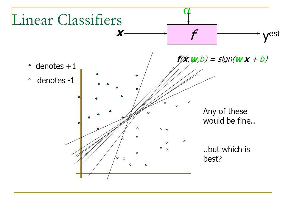 Linear Classifiers f x  y est denotes +1 denotes -1 f(x,w,b) = sign(w x + b) Any of these would be fine....but which is best