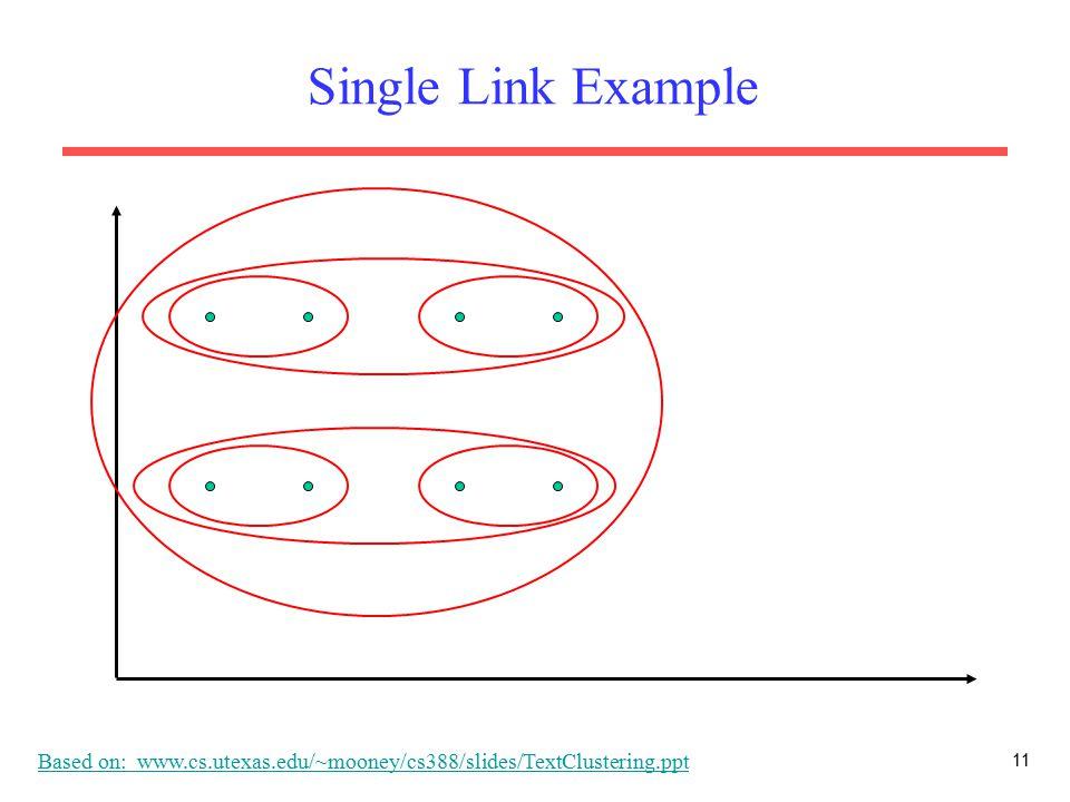11 Single Link Example Based on: www.cs.utexas.edu/~mooney/cs388/slides/TextClustering.ppt