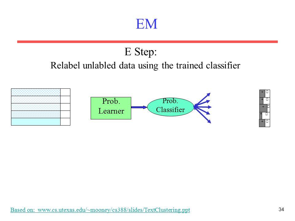 34 EM Prob. Learner Prob. Classifier Relabel unlabled data using the trained classifier + − + − + − + − − + E Step: Based on: www.cs.utexas.edu/~moone