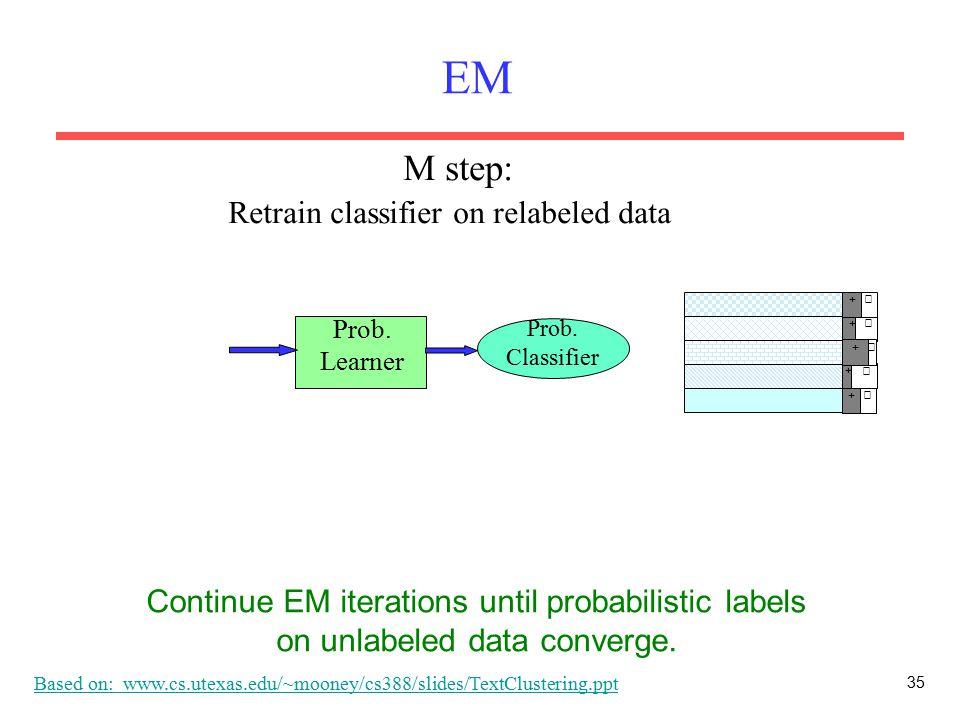 35 EM Prob. Learner + − + − + − + − − + Prob. Classifier Continue EM iterations until probabilistic labels on unlabeled data converge. Retrain classif