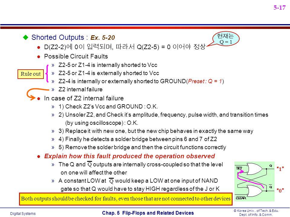 Digital Systems © Korea Univ.. of Tech. & Edu. Dept.