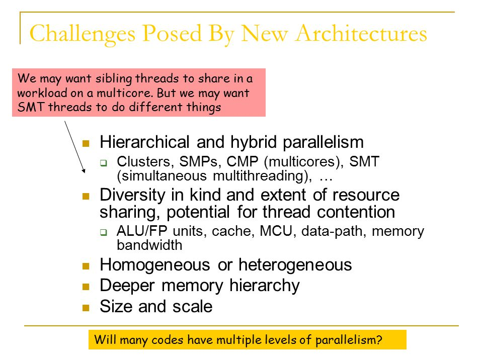 Challenges Posed By New Architectures Hierarchical and hybrid parallelism  Clusters, SMPs, CMP (multicores), SMT (simultaneous multithreading), … Diversity in kind and extent of resource sharing, potential for thread contention  ALU/FP units, cache, MCU, data-path, memory bandwidth Homogeneous or heterogeneous Deeper memory hierarchy Size and scale Will many codes have multiple levels of parallelism.