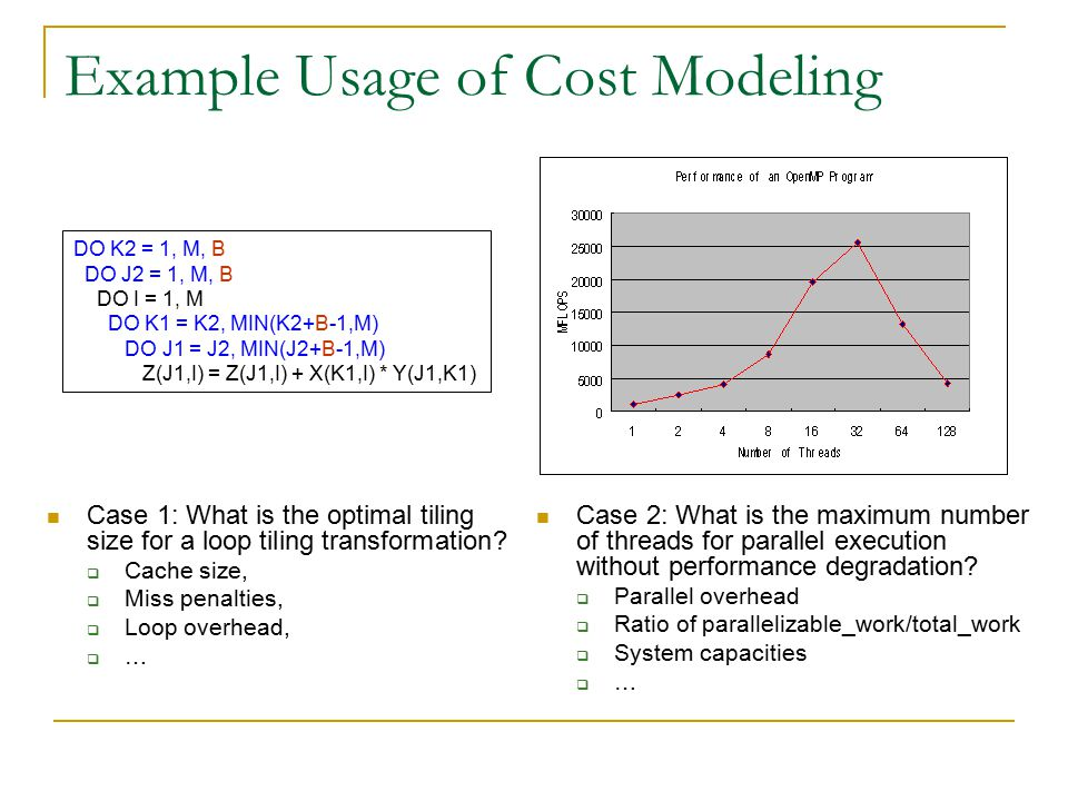 Example Usage of Cost Modeling Case 1: What is the optimal tiling size for a loop tiling transformation.
