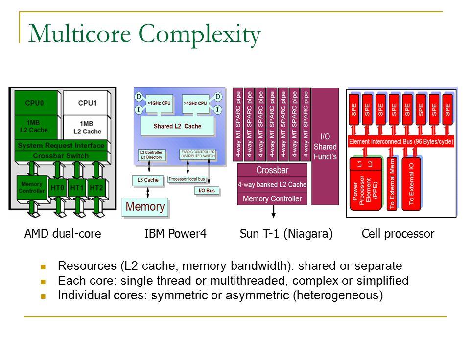 Is OpenMP Ready for Multicore.Is OpenMP ready.