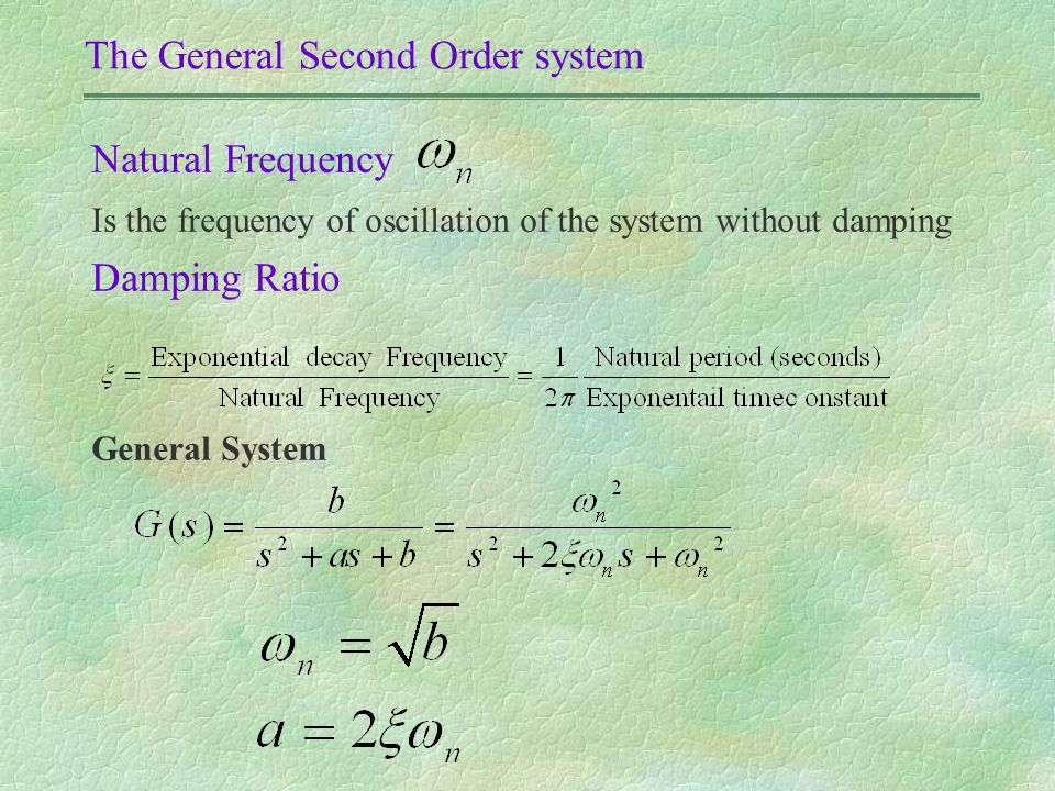 The General Second Order system Natural Frequency Is the frequency of oscillation of the system without damping Damping Ratio General System