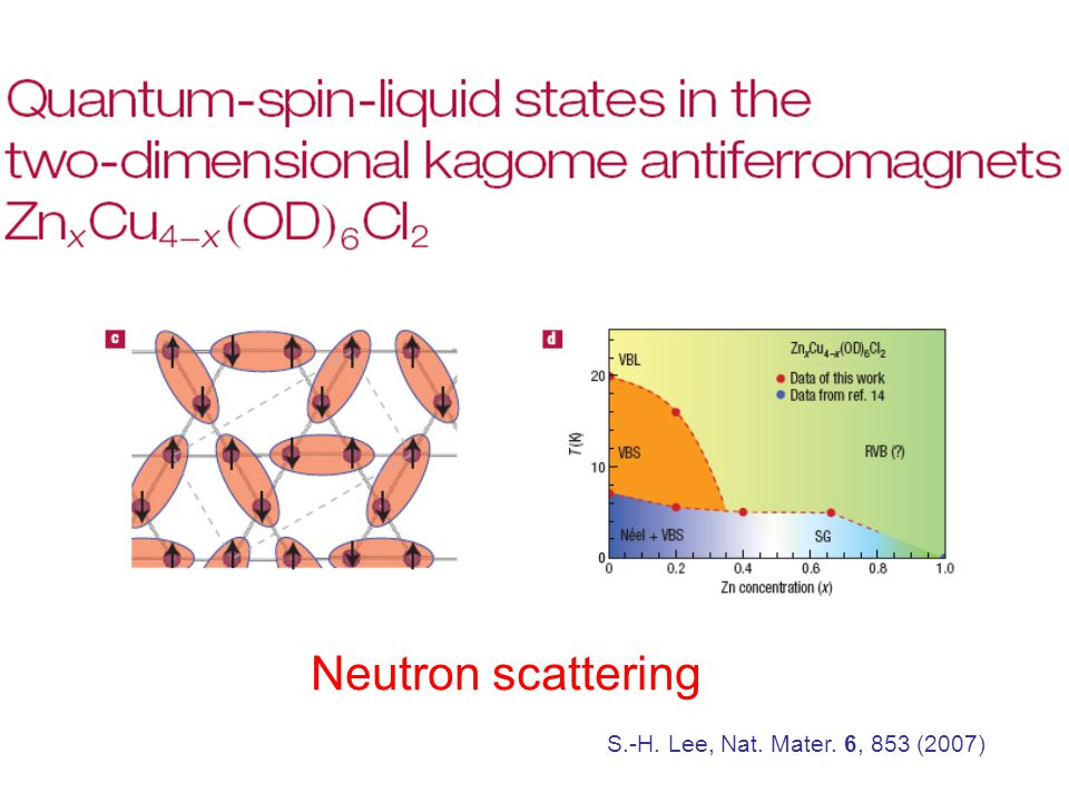 Neutron scattering S.-H. Lee, Nat. Mater. 6, 853 (2007)