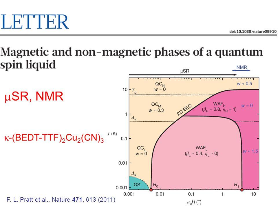  SR, NMR  -(BEDT-TTF) 2 Cu 2 (CN) 3 F. L. Pratt et al., Nature 471, 613 (2011)