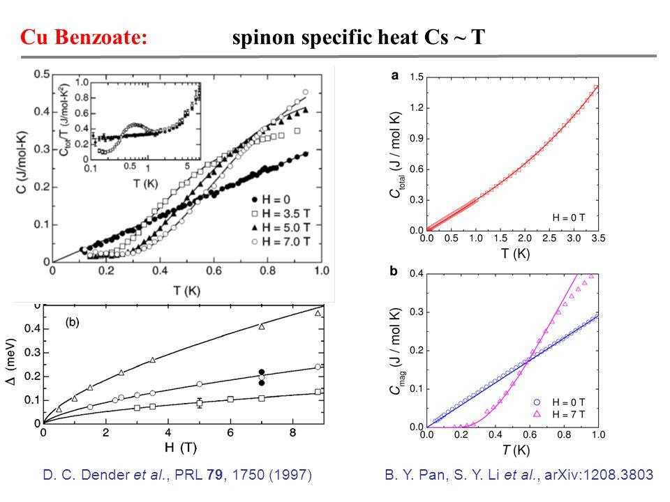 Cu Benzoate: spinon specific heat Cs ~ T D. C. Dender et al., PRL 79, 1750 (1997)B.