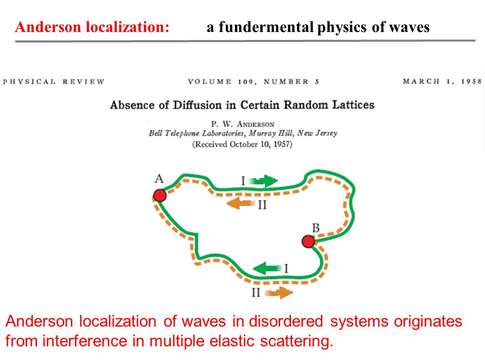 Anderson localization: a fundermental physics of waves Anderson localization of waves in disordered systems originates from interference in multiple elastic scattering.