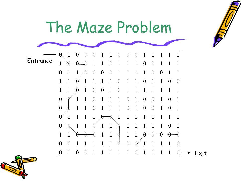 The Maze Problem Entrance Exit