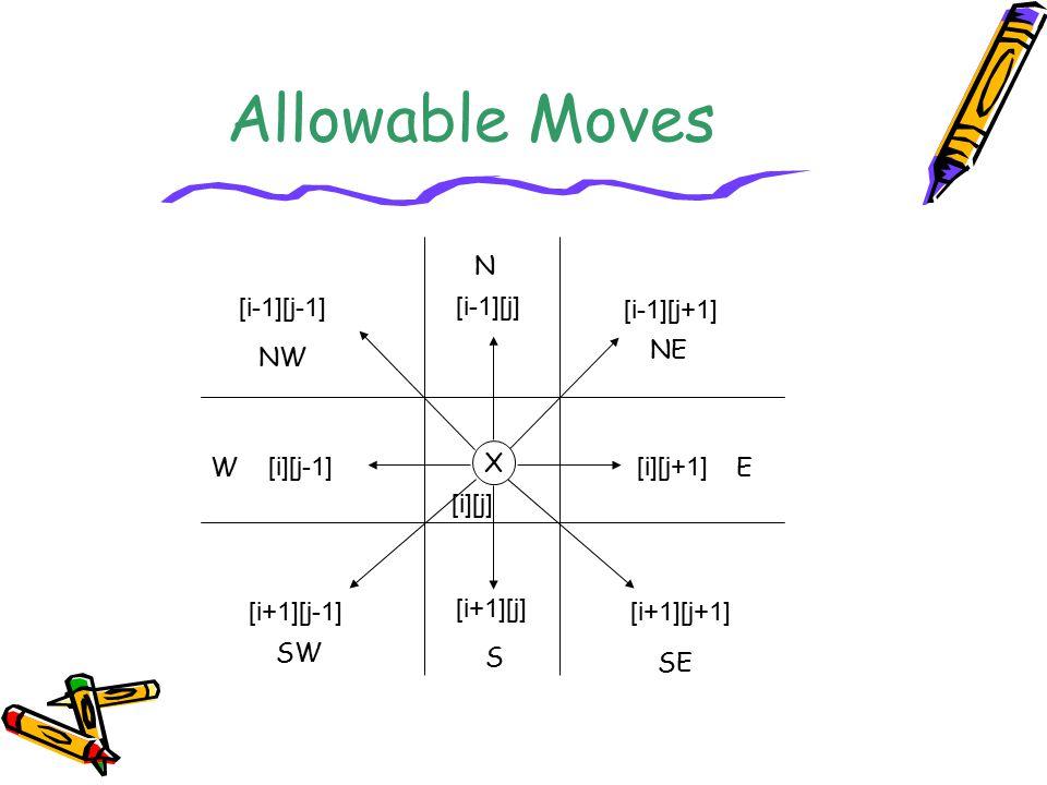 Allowable Moves X [i][j] [i+1][j] [i][j+1][i][j-1] [i+1][j-1][i+1][j+1] [i-1][j+1] [i-1][j] [i-1][j-1] N E S W NE SE SW NW