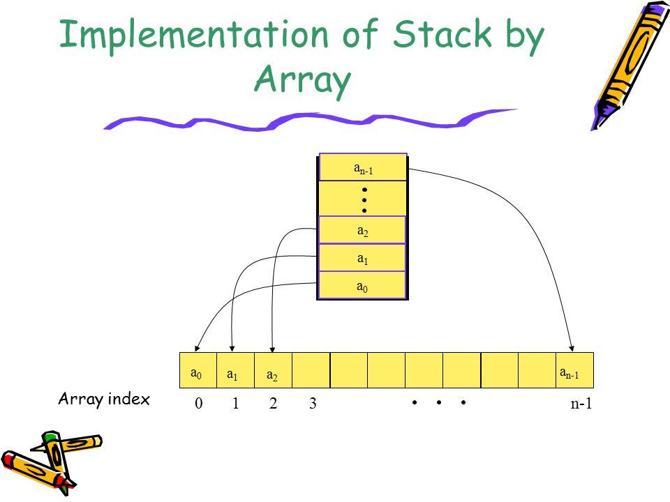Implementation of Stack by Array a0a0 a1a1 a2a2 Array index 0123n-1 a0a0 a1a1 a2a2 a n-1