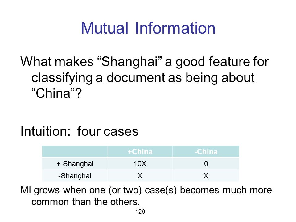 "Mutual Information What makes ""Shanghai"" a good feature for classifying a document as being about ""China""? Intuition: four cases MI grows when one (or"