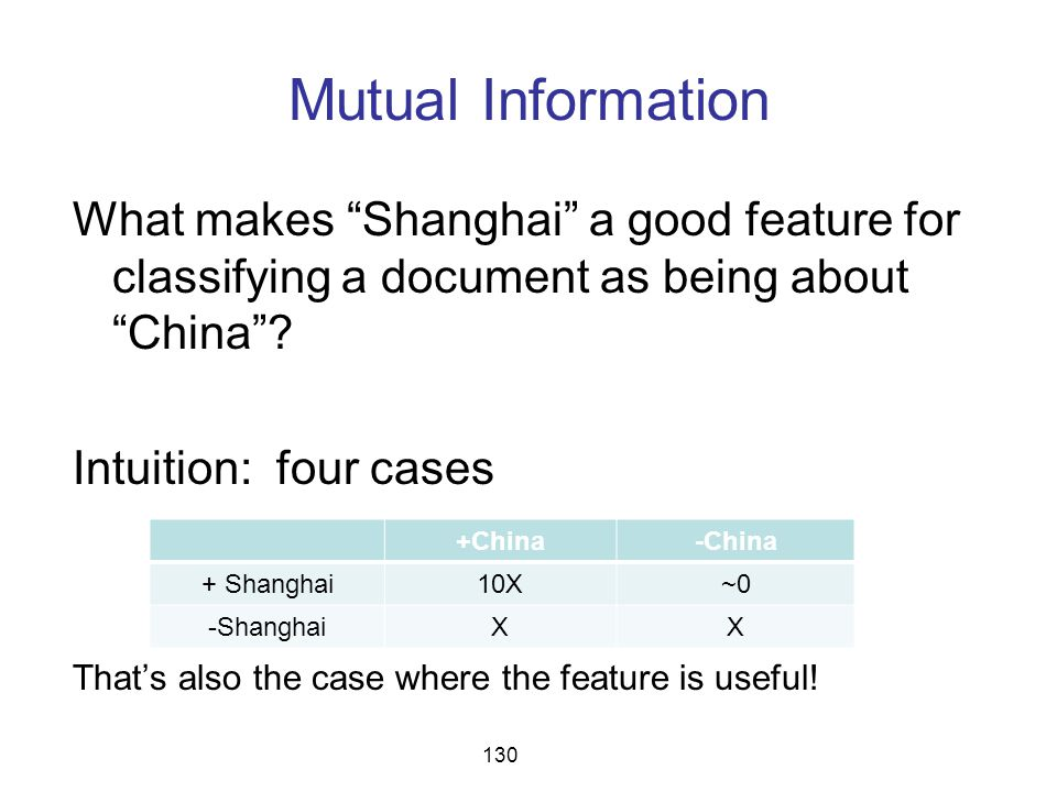"Mutual Information What makes ""Shanghai"" a good feature for classifying a document as being about ""China""? Intuition: four cases That's also the case"