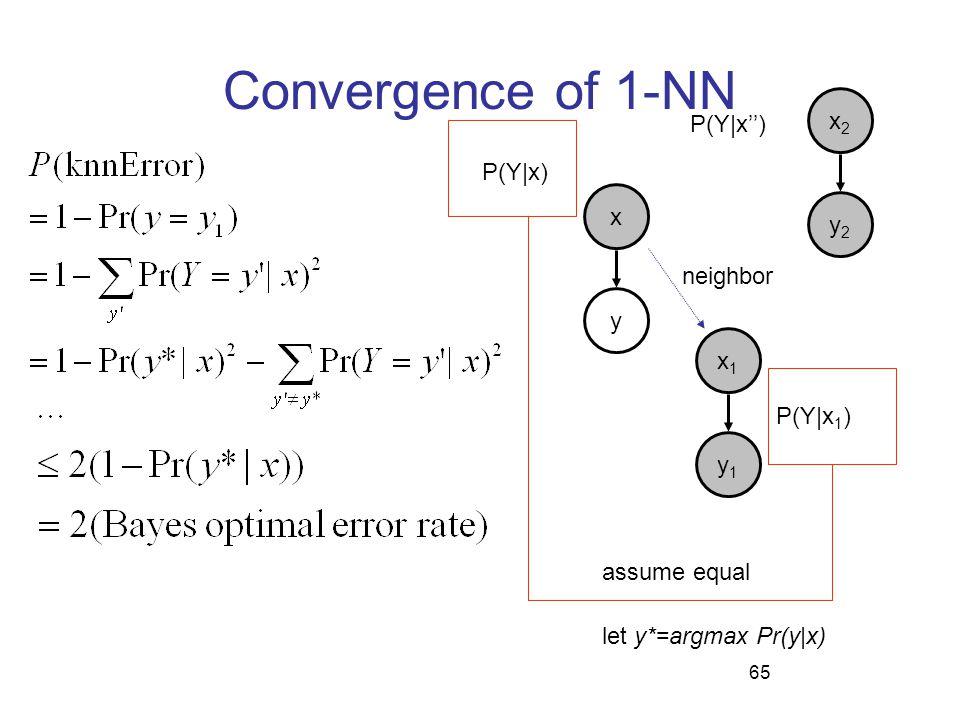 65 Convergence of 1-NN x y x1x1 y1y1 x2x2 y2y2 neighbor P(Y|x 1 ) P(Y|x'') P(Y|x) assume equal let y*=argmax Pr(y|x)