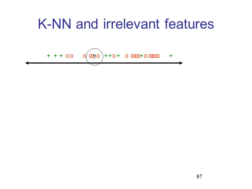 67 K-NN and irrelevant features ++++++++oooooooooooooooooo ?