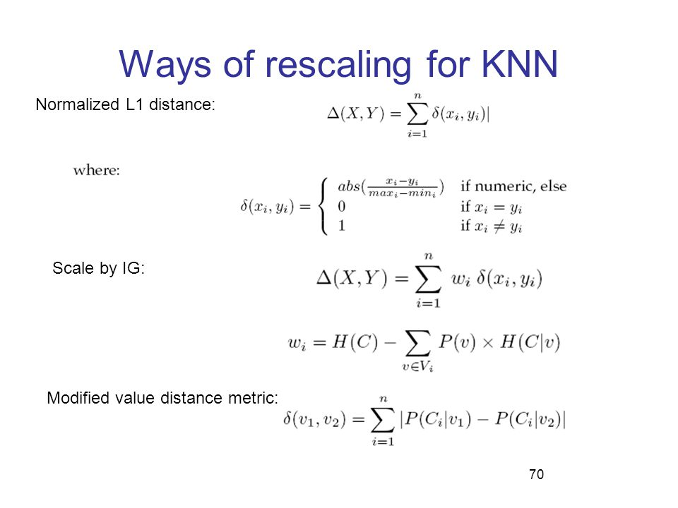 70 Ways of rescaling for KNN Normalized L1 distance: Scale by IG: Modified value distance metric: