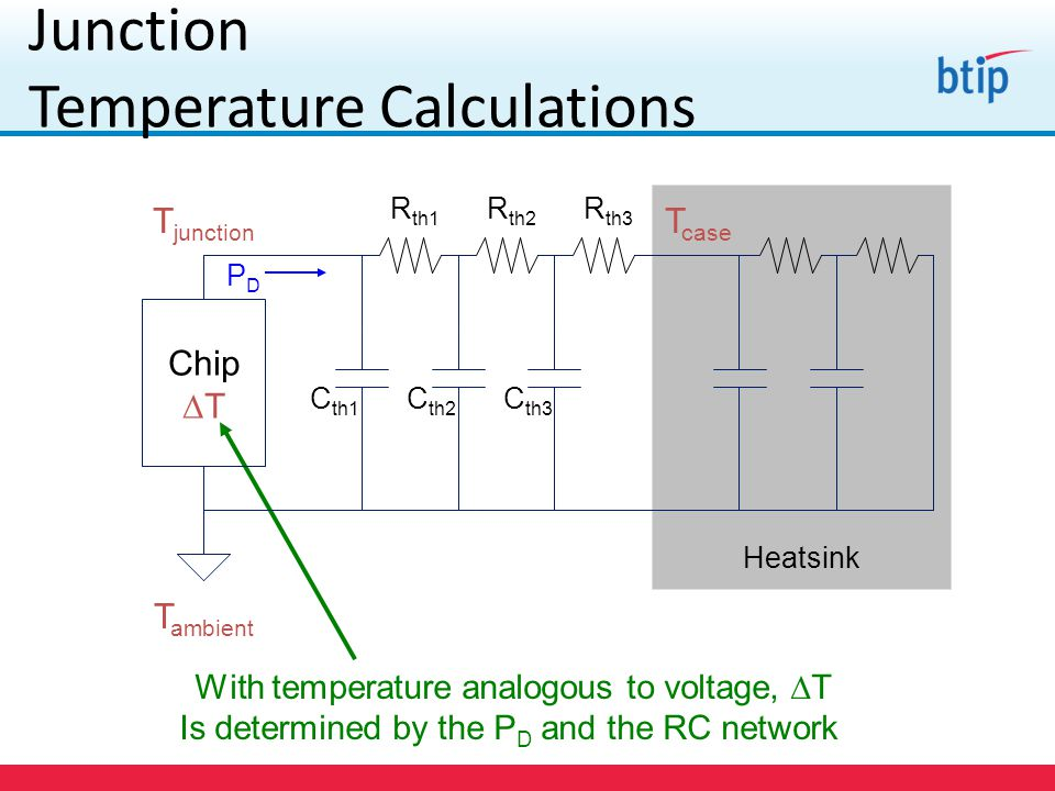 Junction Temperature Calculations With temperature analogous to voltage,  T Is determined by the P D and the RC network Chip  T T junction C th1 C th2 C th3 T ambient R th1 R th2 R th3 PDPD Heatsink T case
