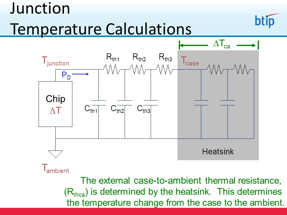 Chip  T T junction C th1 C th2 C th3 T ambient R th1 R th2 R th3 PDPD Heatsink T case Junction Temperature Calculations The external case-to-ambient thermal resistance, (R thca ) is determined by the heatsink.