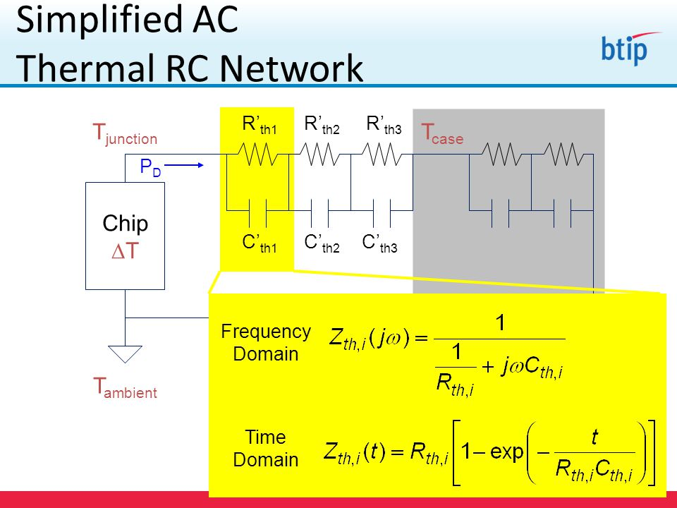 Chip  T T junction T ambient R' th1 R' th2 R' th3 PDPD Heatsink T case C' th1 C' th2 C' th3 Frequency Domain Time Domain