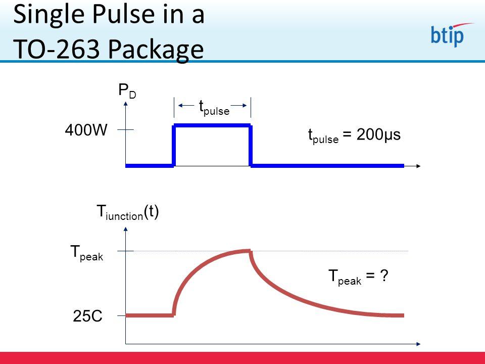 PDPD 400W t pulse t pulse = 200µs T iunction (t) T peak T peak = .