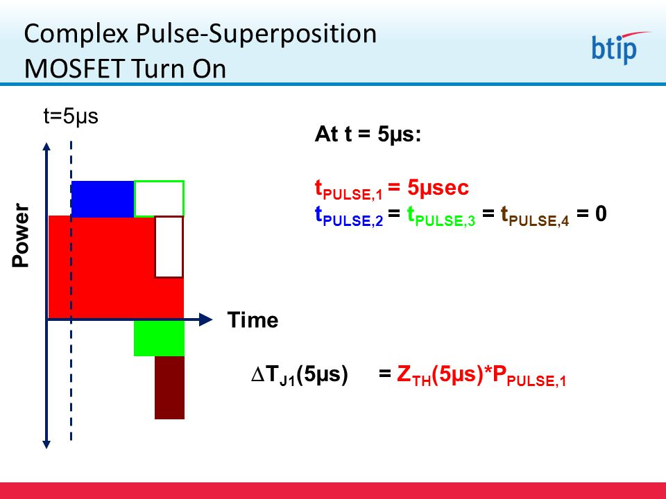 Complex Pulse-Superposition MOSFET Turn On Power Time t=5µs At t = 5µs: t PULSE,1 = 5µsec t PULSE,2 = t PULSE,3 = t PULSE,4 = 0  T J1 (5µs) = Z TH (5µs)*P PULSE,1