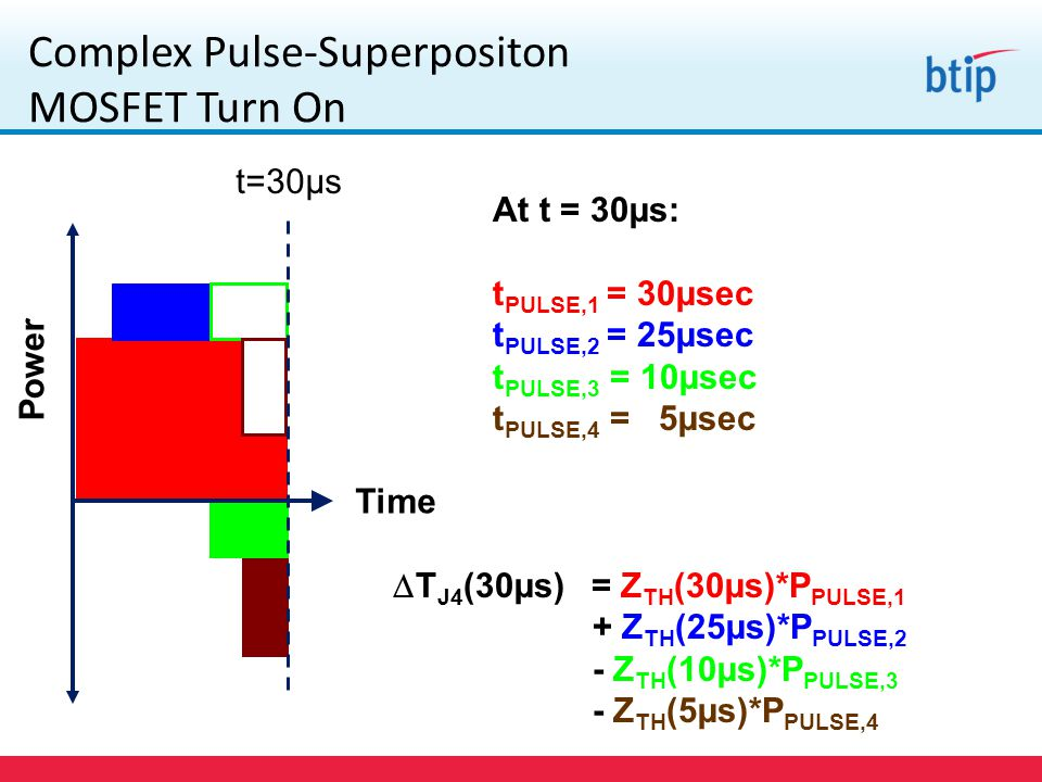 Complex Pulse-Superpositon MOSFET Turn On Power Time t=30µs At t = 30µs: t PULSE,1 = 30µsec t PULSE,2 = 25µsec t PULSE,3 = 10µsec t PULSE,4 = 5µsec  T J4 (30µs) = Z TH (30µs)*P PULSE,1 + Z TH (25µs)*P PULSE,2 - Z TH (10µs)*P PULSE,3 - Z TH (5µs)*P PULSE,4