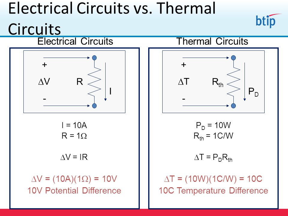 Electrical Circuits vs.