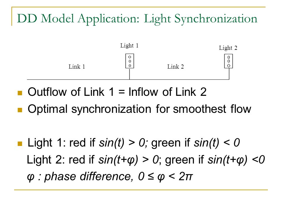 DD Model Application: Light Synchronization Outflow of Link 1 = Inflow of Link 2 Optimal synchronization for smoothest flow Light 1: red if sin(t) > 0; green if sin(t) < 0 Light 2: red if sin(t+φ) > 0; green if sin(t+φ) <0 φ : phase difference, 0 ≤ φ < 2π Link 1Link 2 Light 1 Light 2