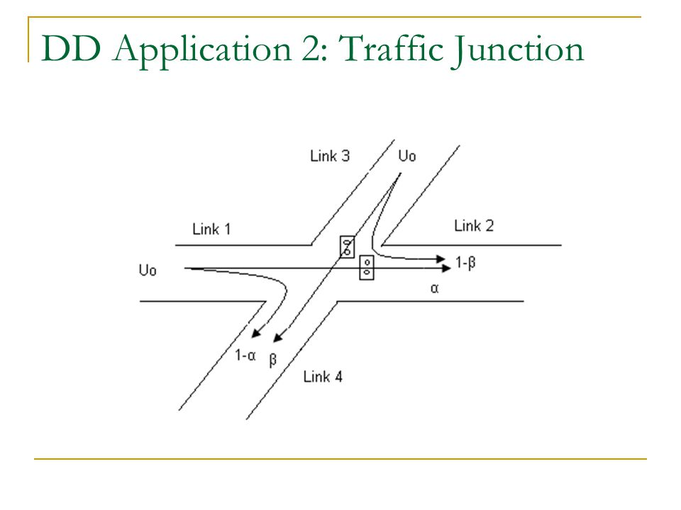 Traffic Junction: Equations Light12 is green, Light34 is red: Light12 is red, Light34 is green: