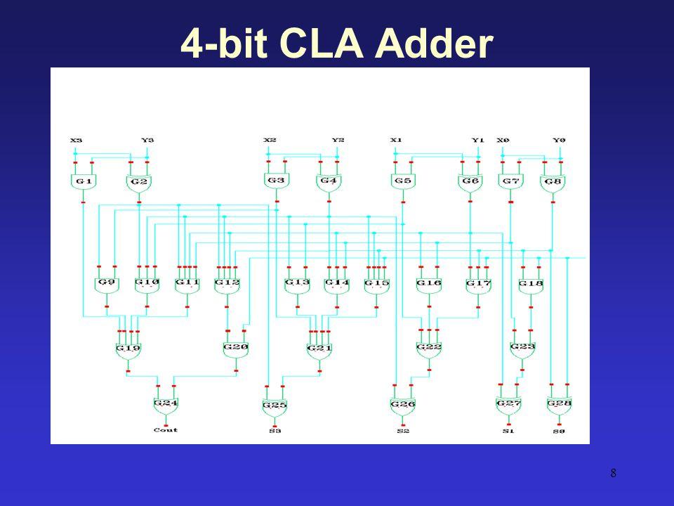19 Grouping of gates Ground rail Sleep Device cavity Cell Vdd gnd Vdd gnd Cell Height G1G1 G3G3 G2G2 G5G5 G4G4 G7G7 G6G6 G8G8 G9G9 G 19 G 11 G 10 G 14 G 13 G 16 G 15 G 17 G 24 G 18 G 12 G 22 G 26 G 21 G 25 G 20 G 23 G 27 G 28 L min