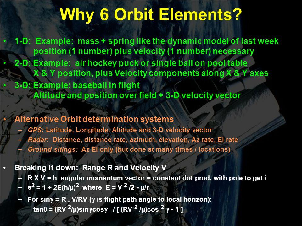 Engin 176 Meeting #5 Meeting #5 Page 13 Why 6 Orbit Elements.